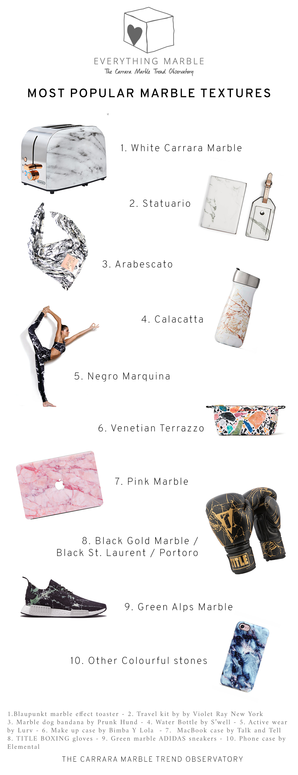 Most popular marble textures for product design